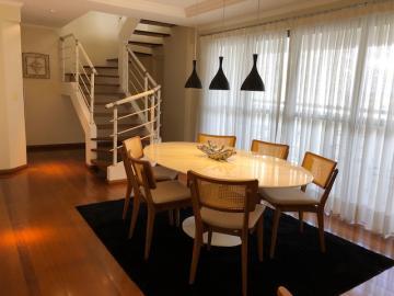 Apartamento / Cobertura em São José dos Campos , Comprar por R$1.150.000,00