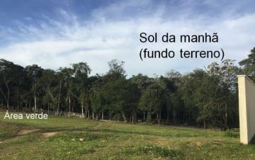 Alugar Terreno / Condomínio em São José dos Campos. apenas R$ 580.000,00